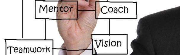 Aufgaben eines Project Management Office (PMO)